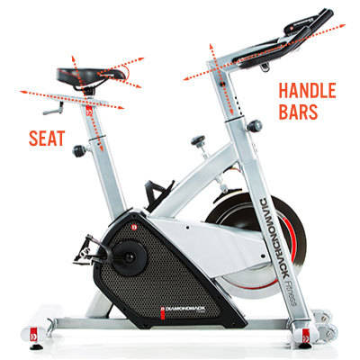 Diamondback Fitness 510Ic